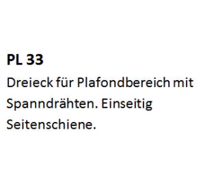 PL 33, PL33