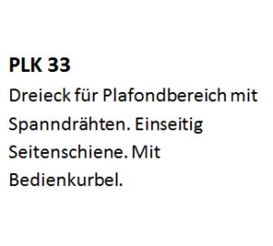 PLK 33, PLK33