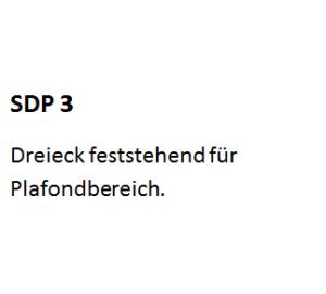 SDP 3, SDP3
